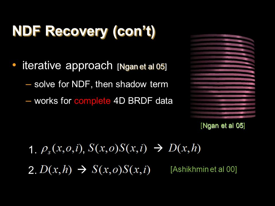 NDF Recovery (con't) iterative approach [Ngan et al 05] ,  1. 2. 